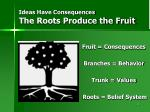 ideas have consequences the roots produce the fruit
