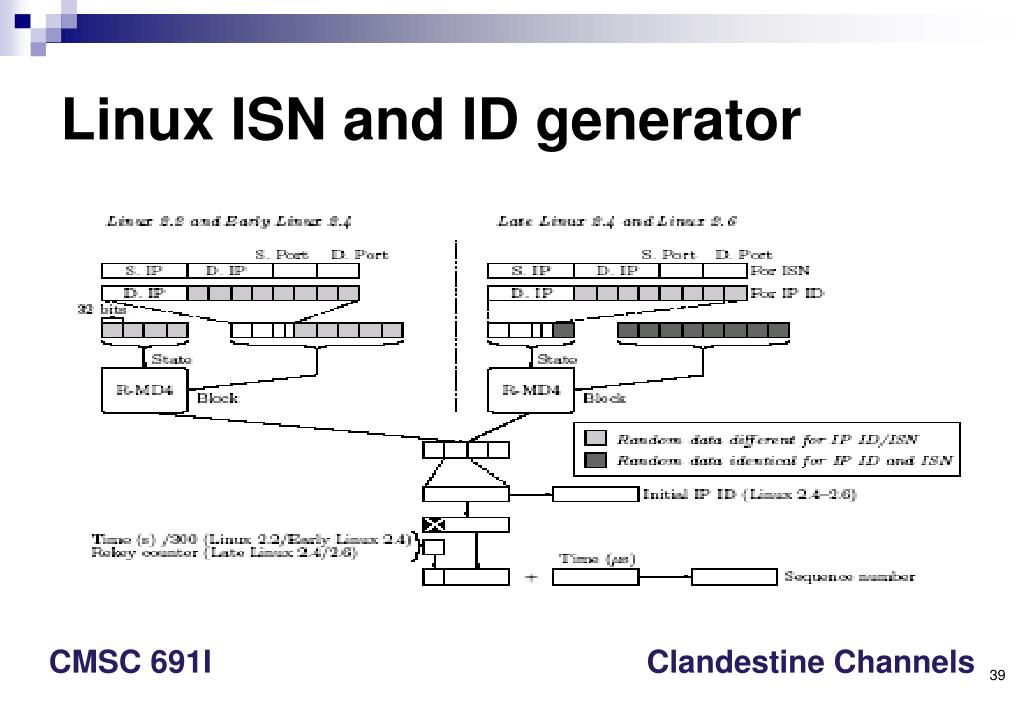 Linux ISN and ID generator