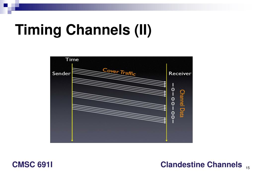 Timing Channels (II)