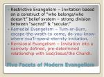 five facets of modern evangelism