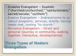three types of modern evangelism