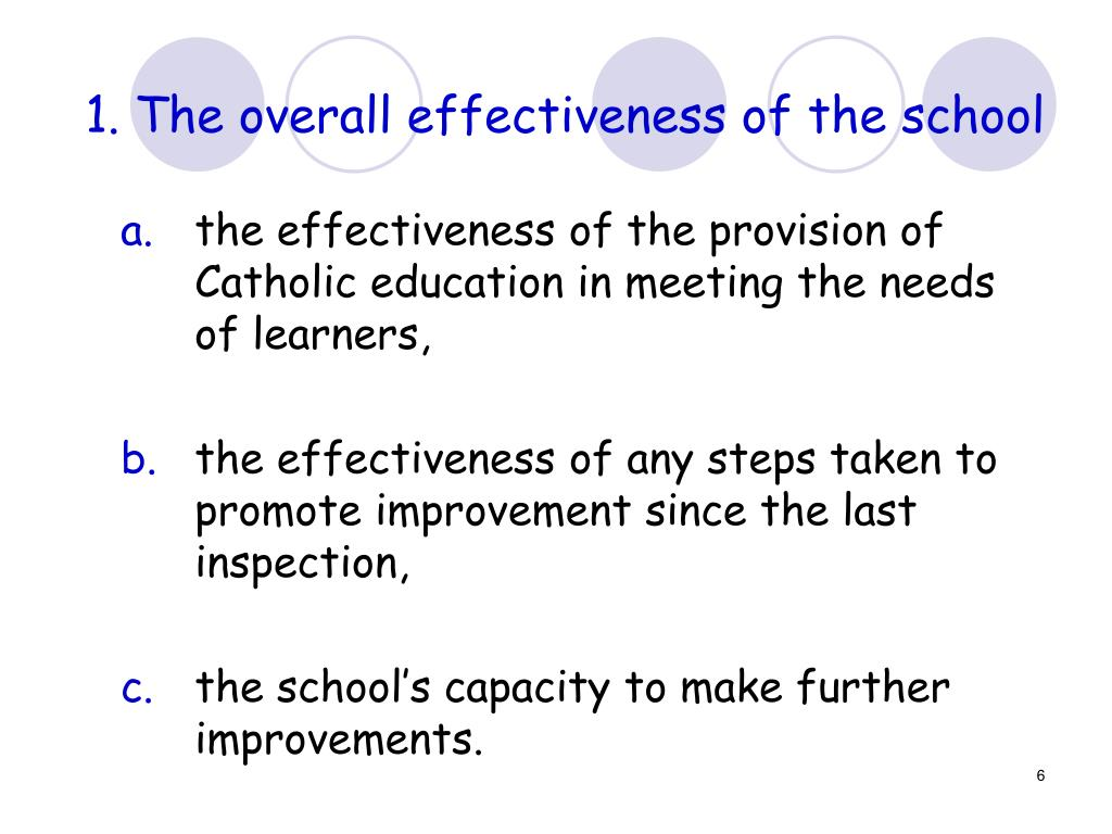 1. The overall effectiveness of the school