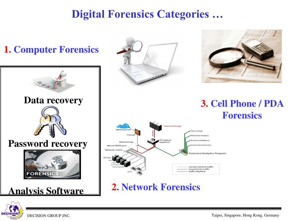 Digital Forensics Categories …