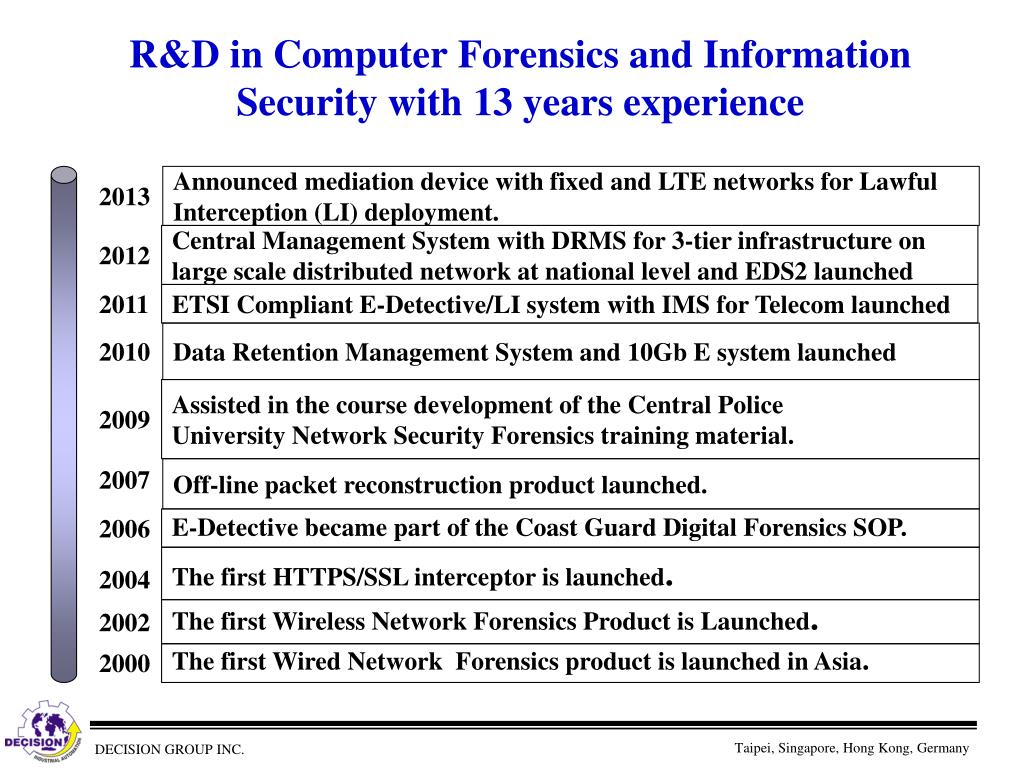 R&D in Computer Forensics and Information Security with 13 years experience