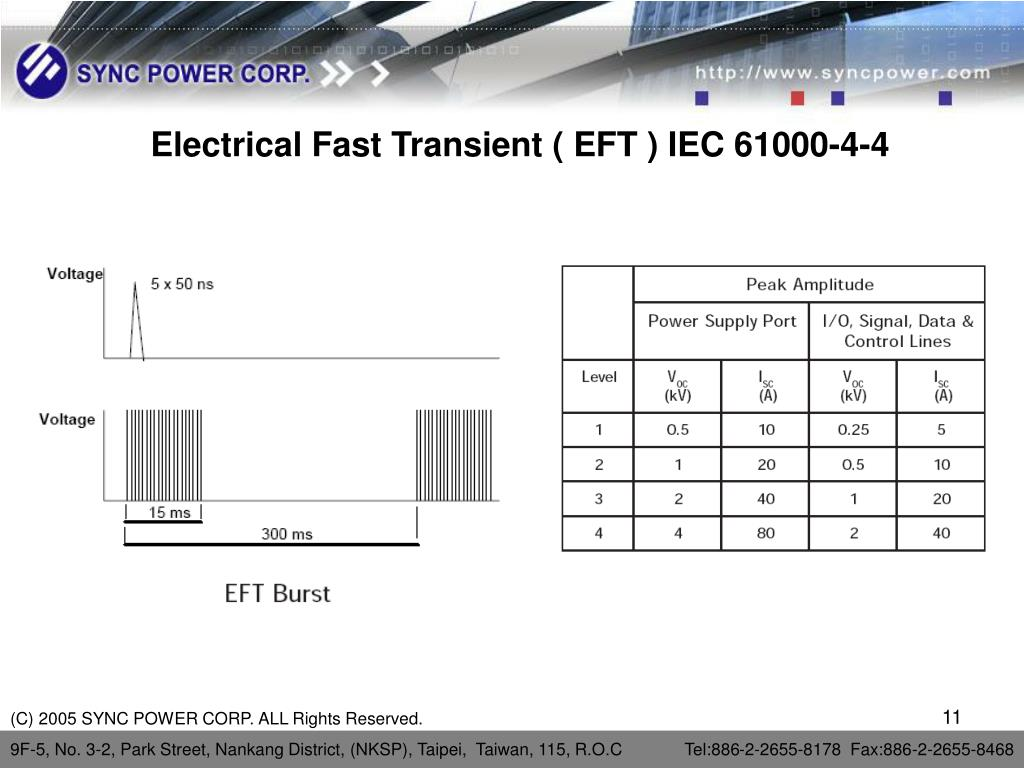 Electrical Fast Transient ( EFT ) IEC 61000-4-4