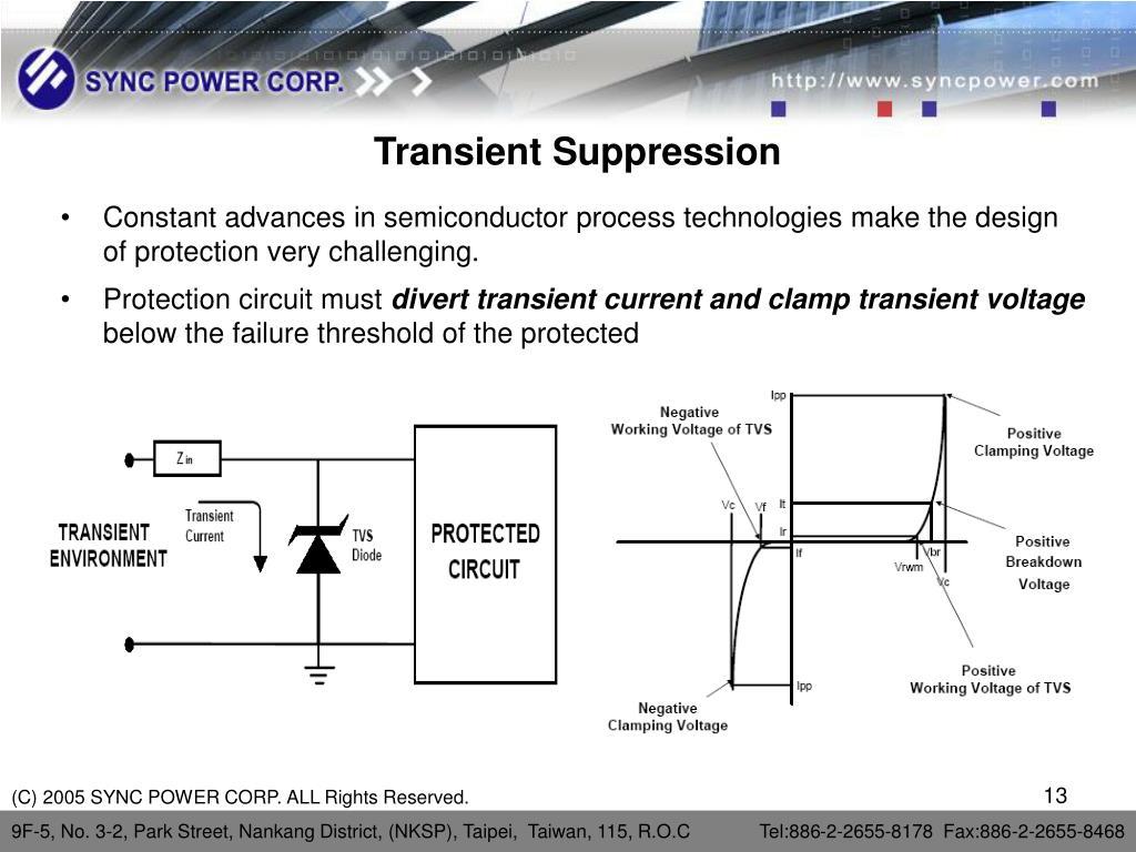 Transient Suppression