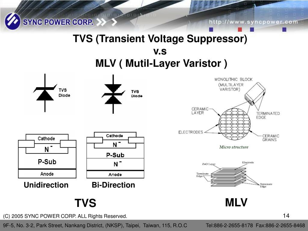 TVS (Transient Voltage Suppressor)