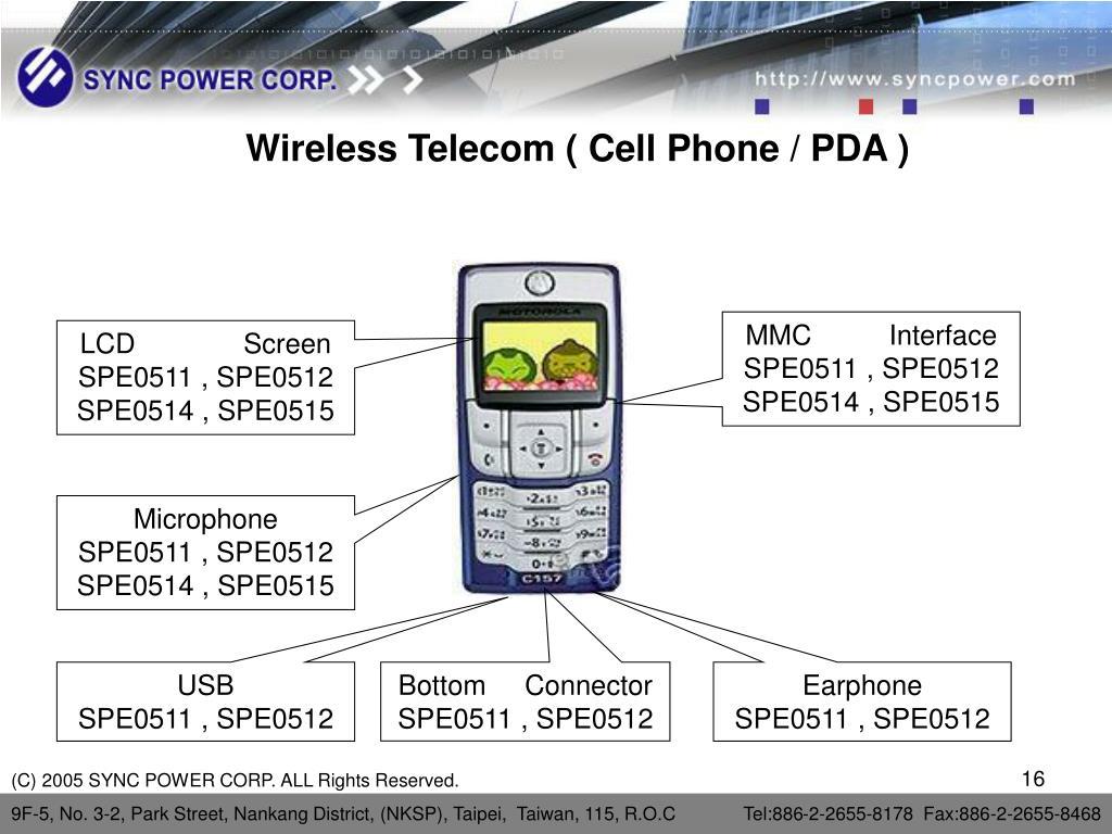 Wireless Telecom ( Cell Phone / PDA )