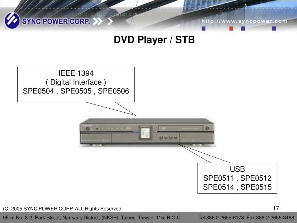 DVD Player / STB