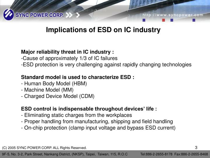 Implications of ESD on IC industry
