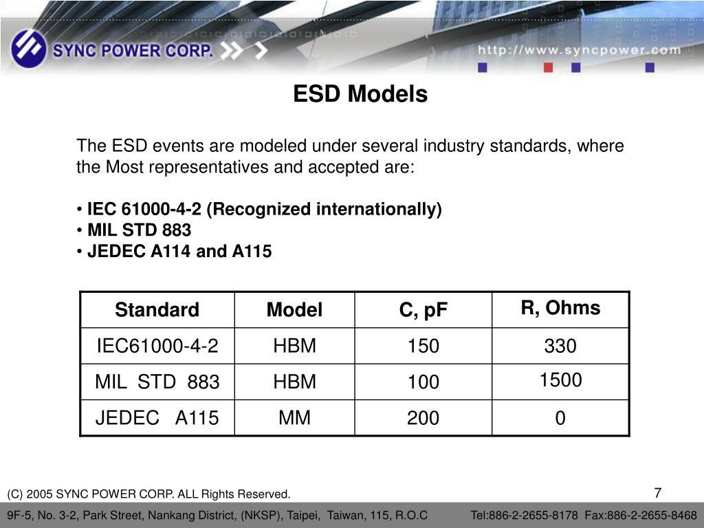 ESD Models