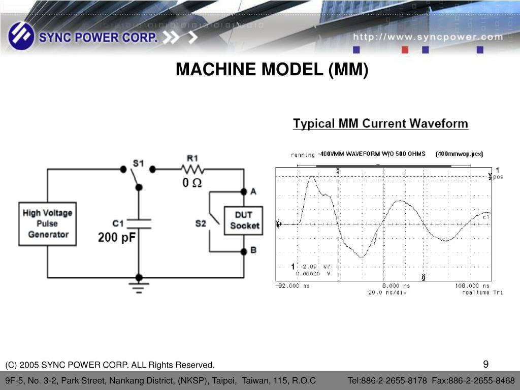MACHINE MODEL (MM)