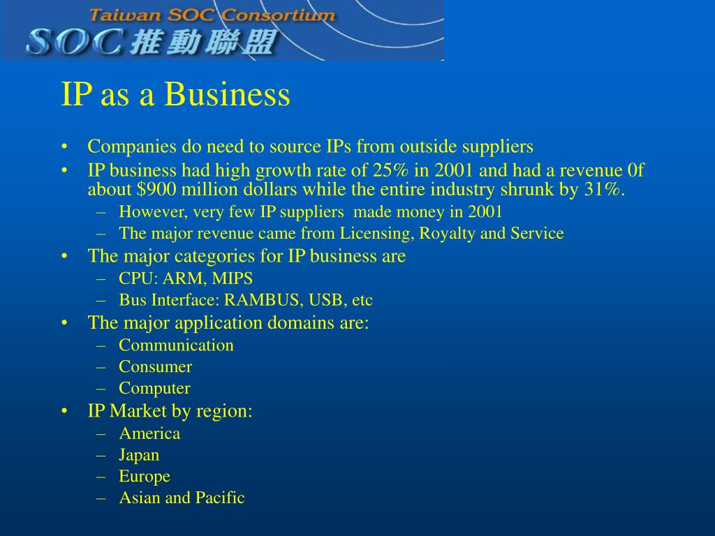 IP as a Business