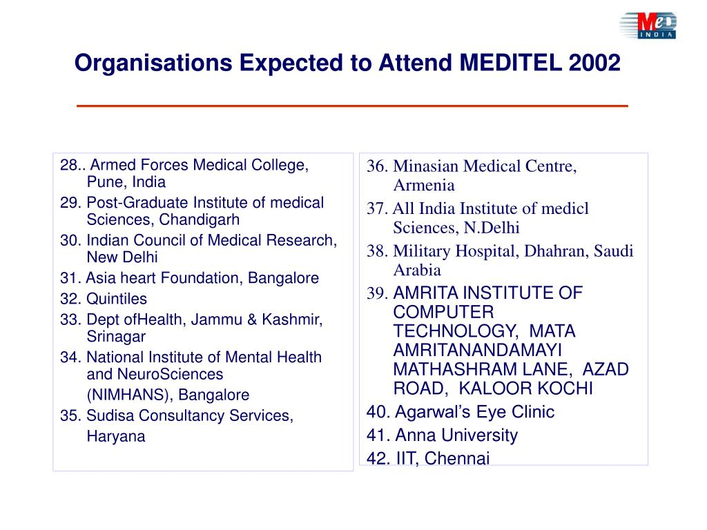 28.. Armed Forces Medical College, Pune, India