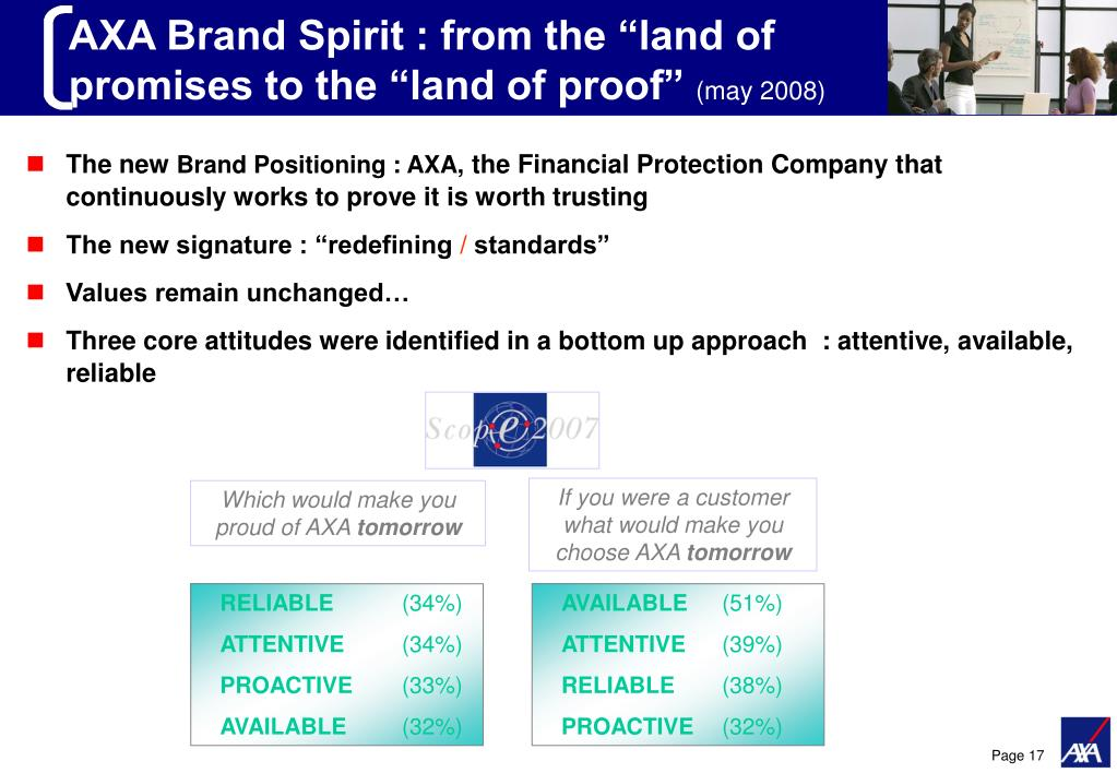 "AXA Brand Spirit : from the ""land of promises to the ""land of proof"""