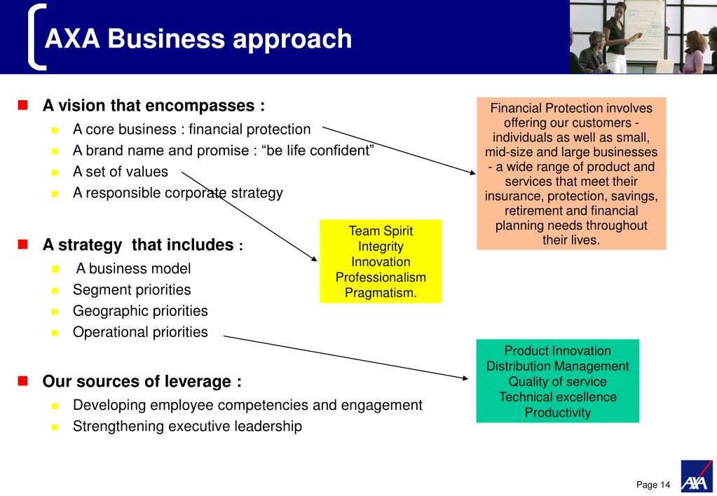 AXA Business approach
