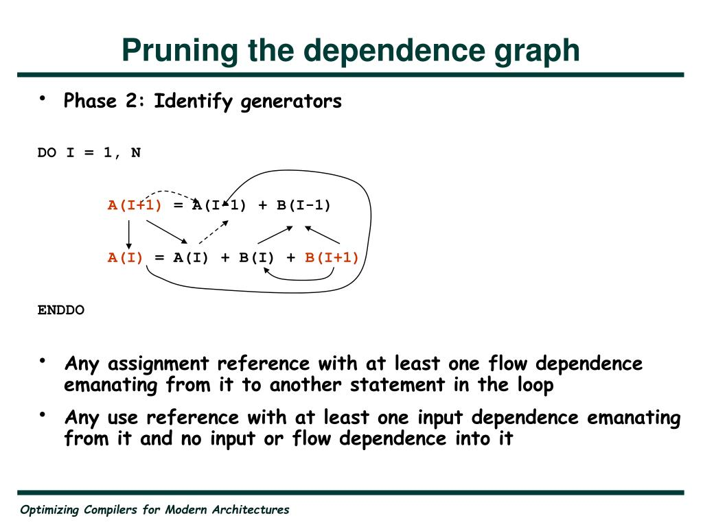 Pruning the dependence graph