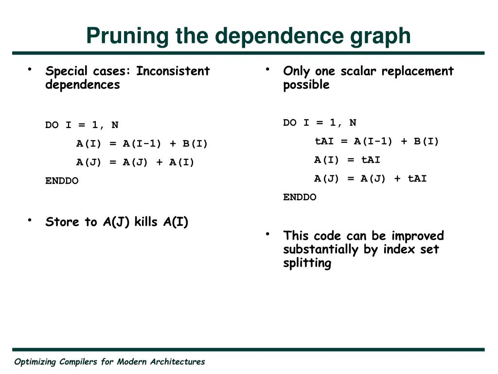 Special cases: Inconsistent dependences