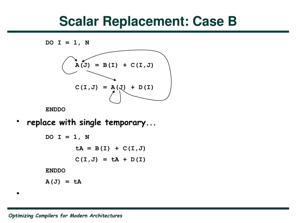 Scalar Replacement: Case B