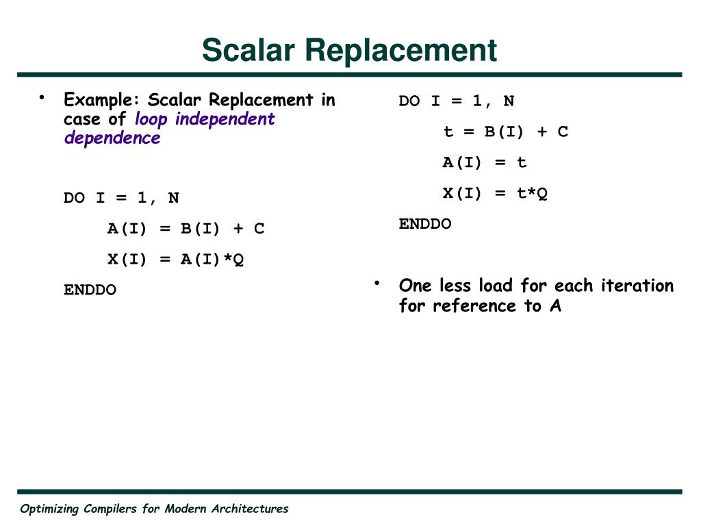 Example: Scalar Replacement in case of