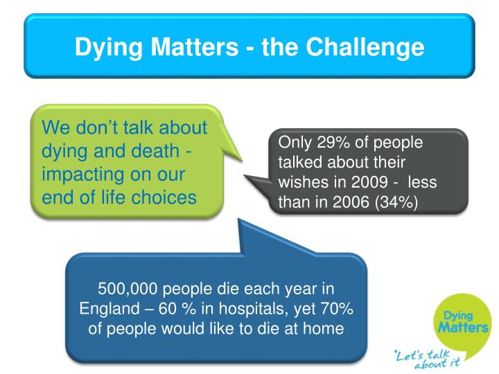 Dying matters the challenge