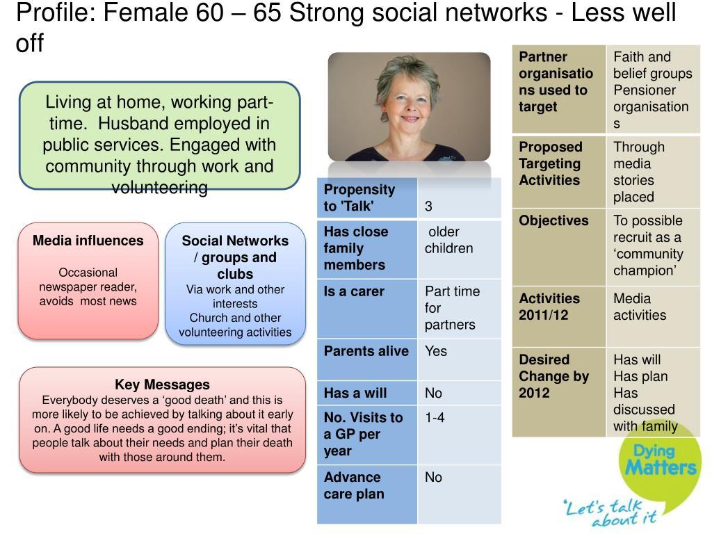 Profile: Female 60 – 65