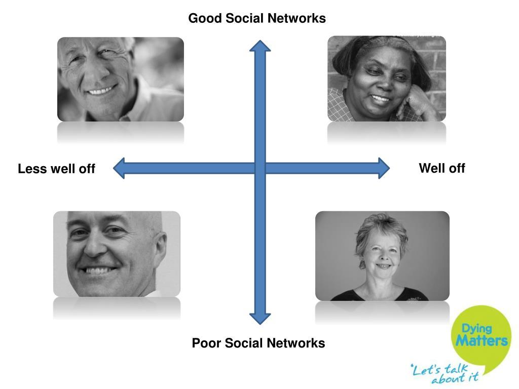 Good Social Networks