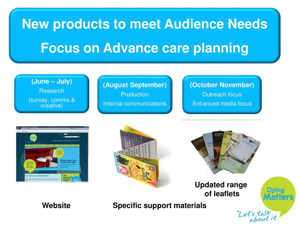 New products to meet Audience Needs