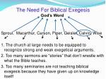 the need for biblical exegesis