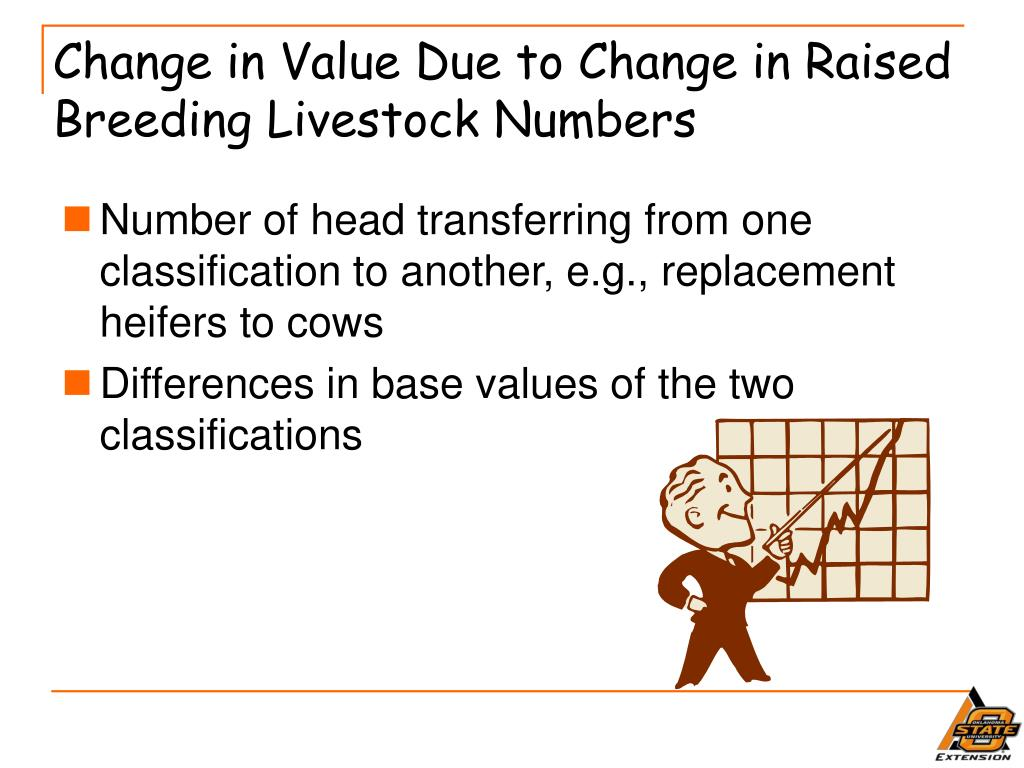 Change in Value Due to Change in Raised Breeding Livestock Numbers