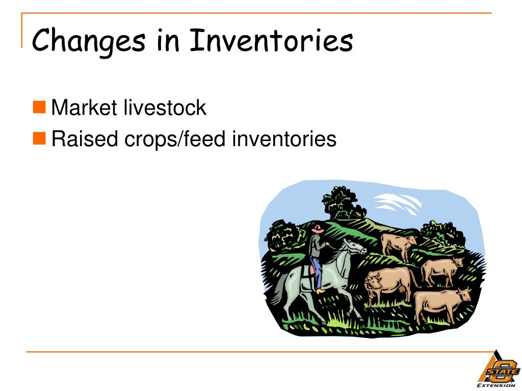 Changes in Inventories