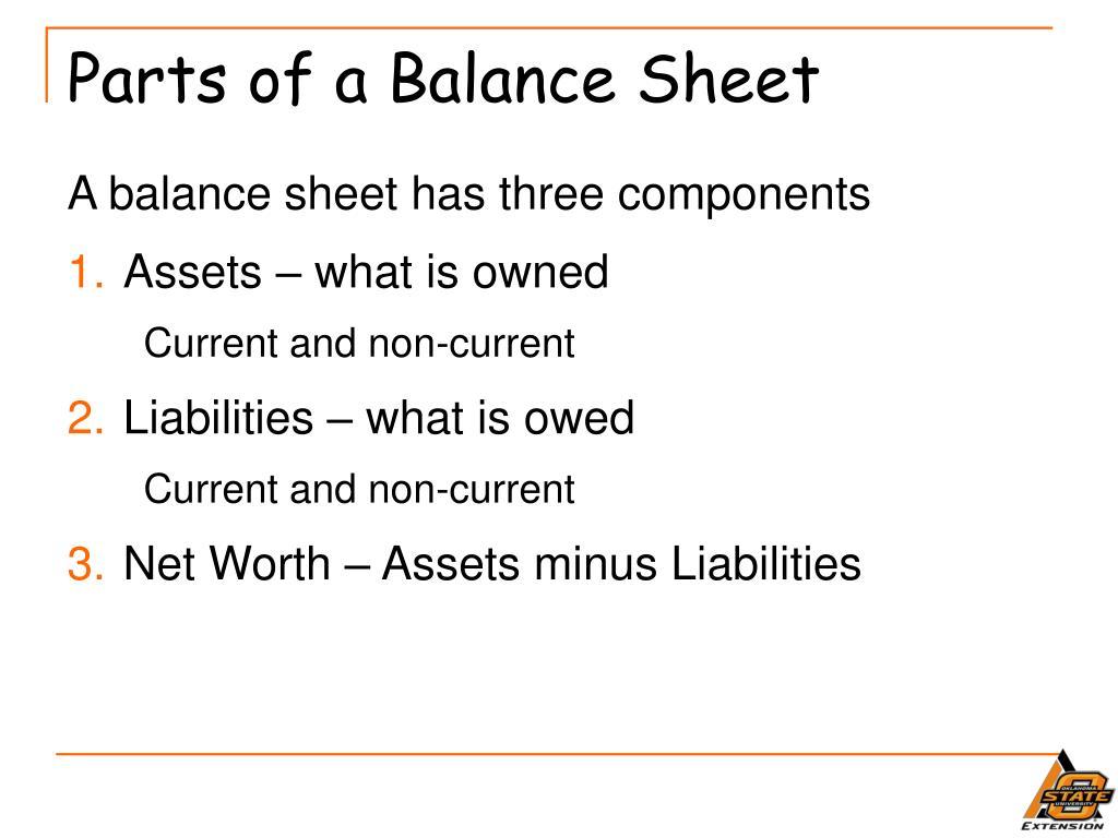 Parts of a Balance Sheet