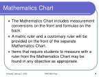 mathematics chart