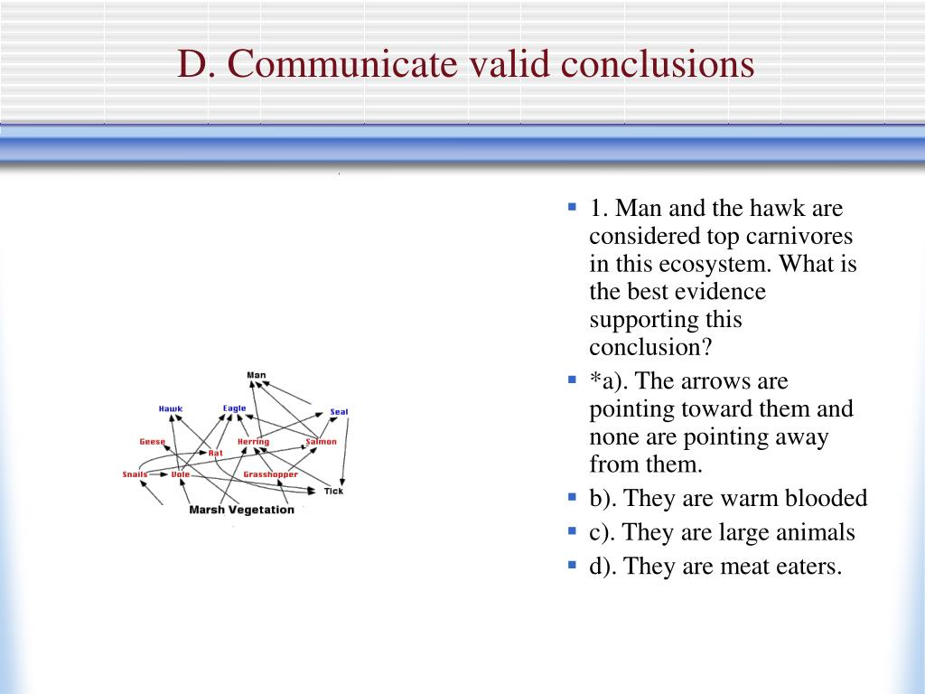 D. Communicate valid conclusions