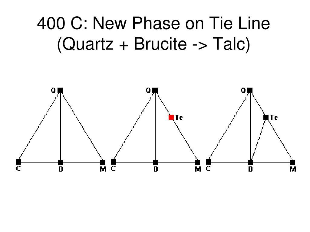 400 C: New Phase on Tie Line