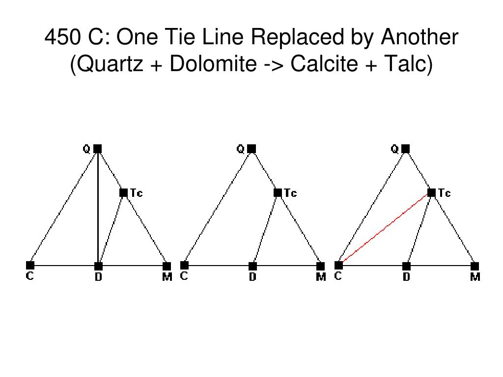 450 C: One Tie Line Replaced by Another
