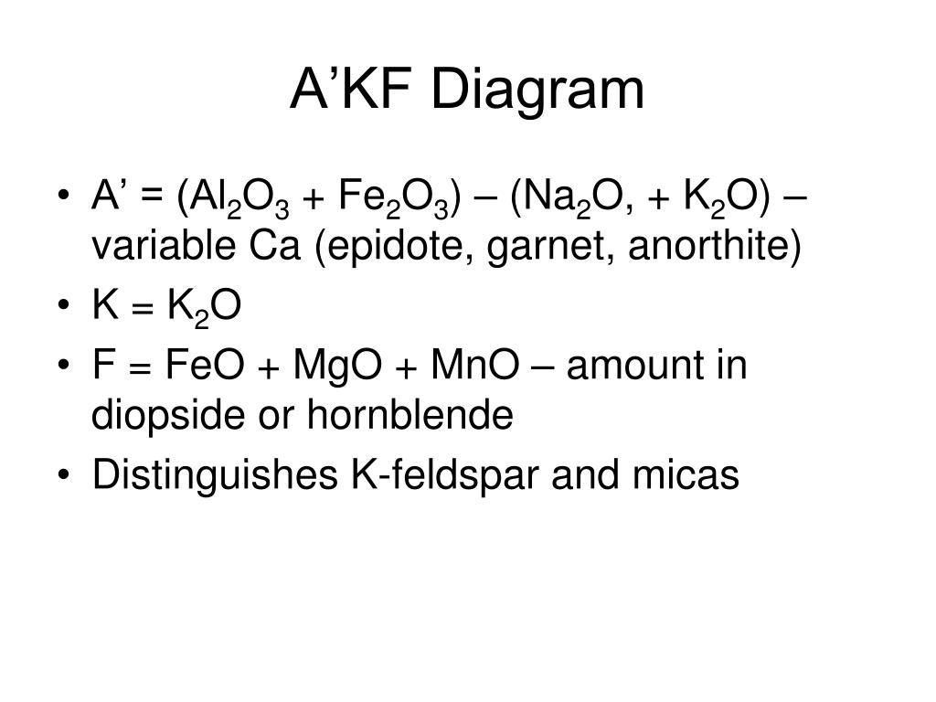 A'KF Diagram