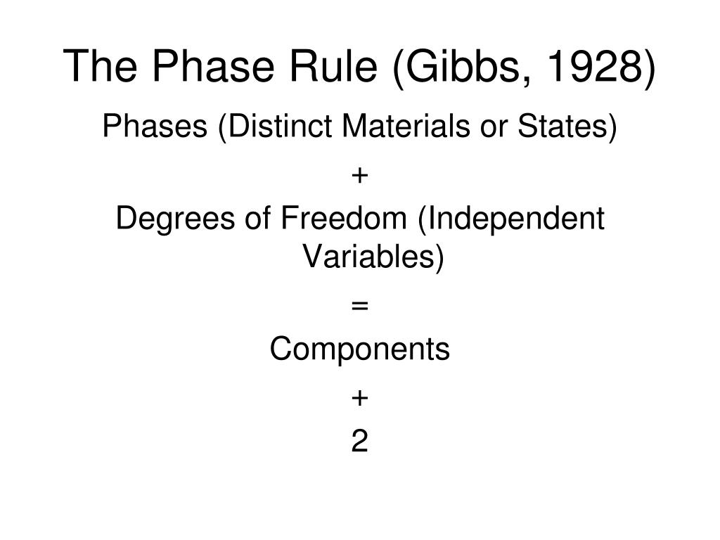 The Phase Rule (Gibbs, 1928)