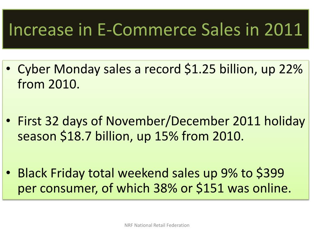 Increase in E-Commerce Sales in 2011