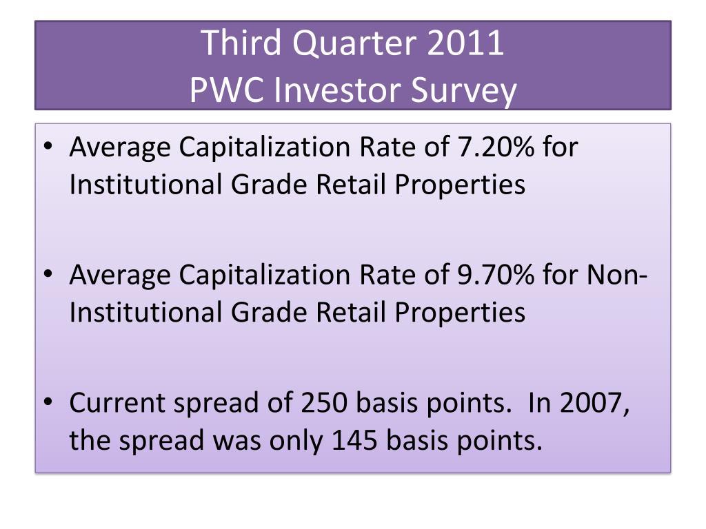 Third Quarter 2011