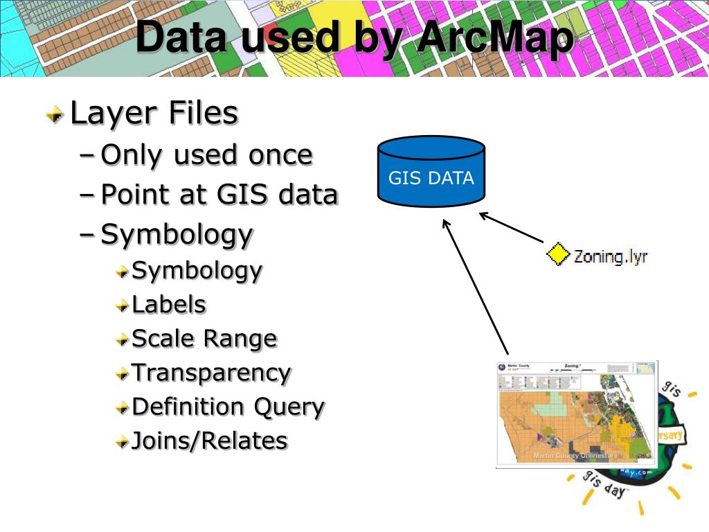 Data used by ArcMap