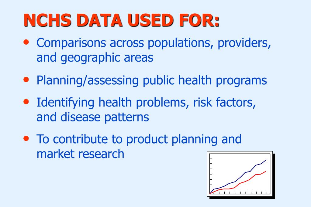 NCHS DATA USED FOR: