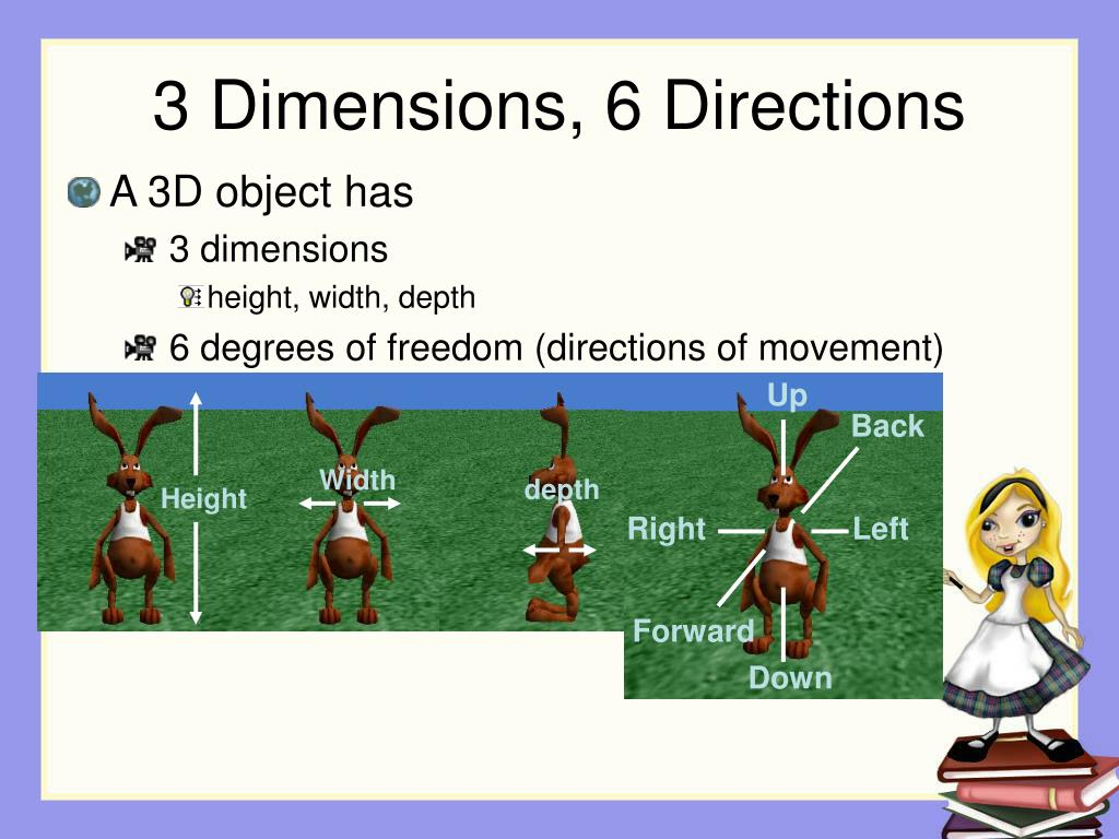 3 Dimensions, 6 Directions