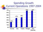 spending growth current operations 1997 2004