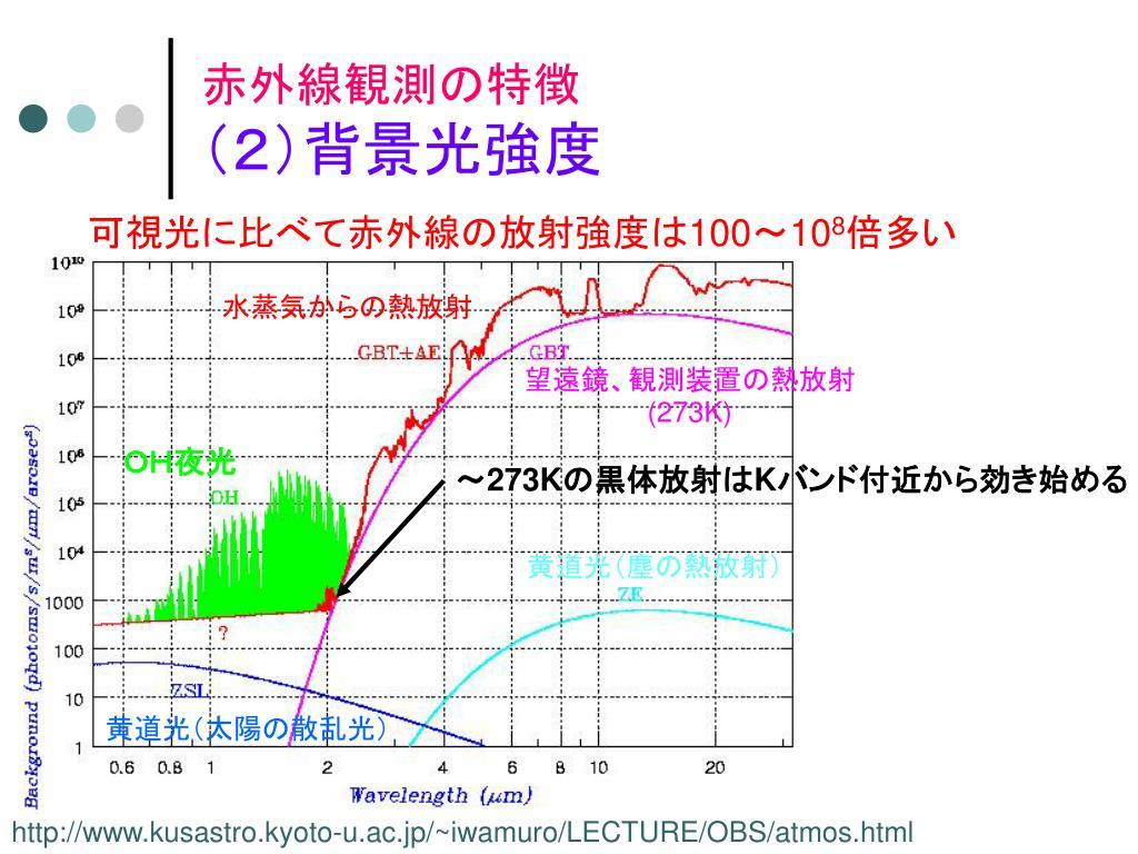 水蒸気からの熱放射