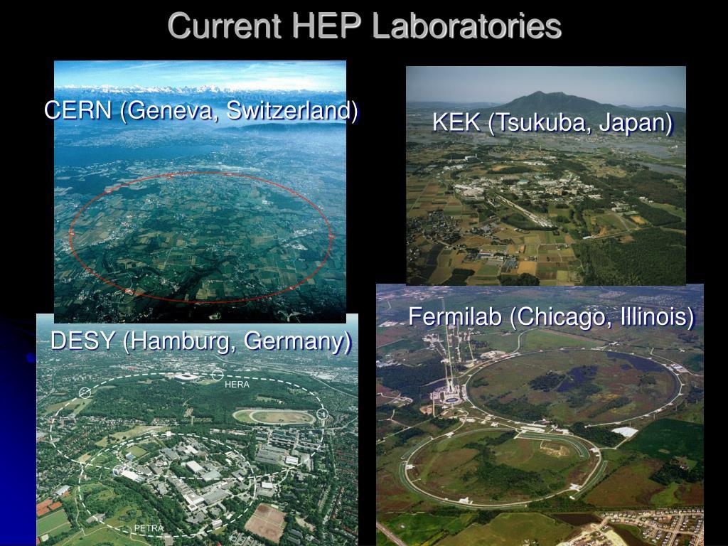 Current HEP Laboratories