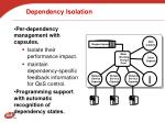 dependency isolation
