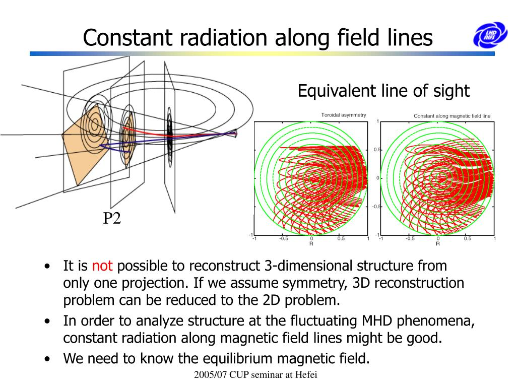 Constant radiation along field lines