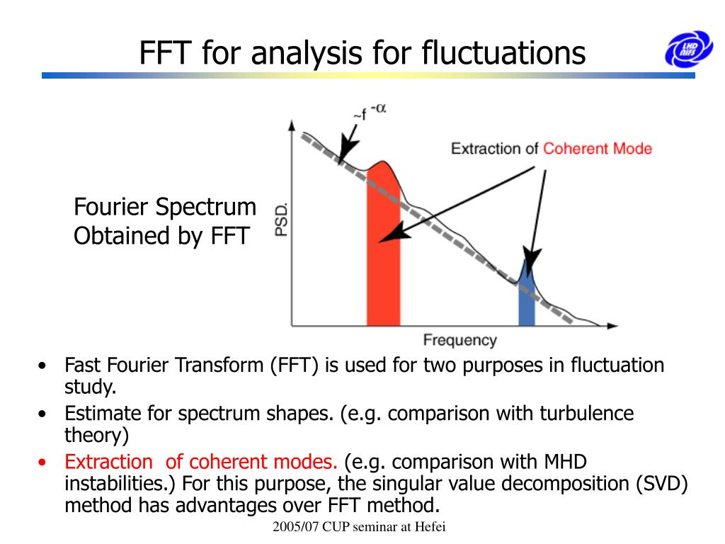 FFT for analysis for fluctuations
