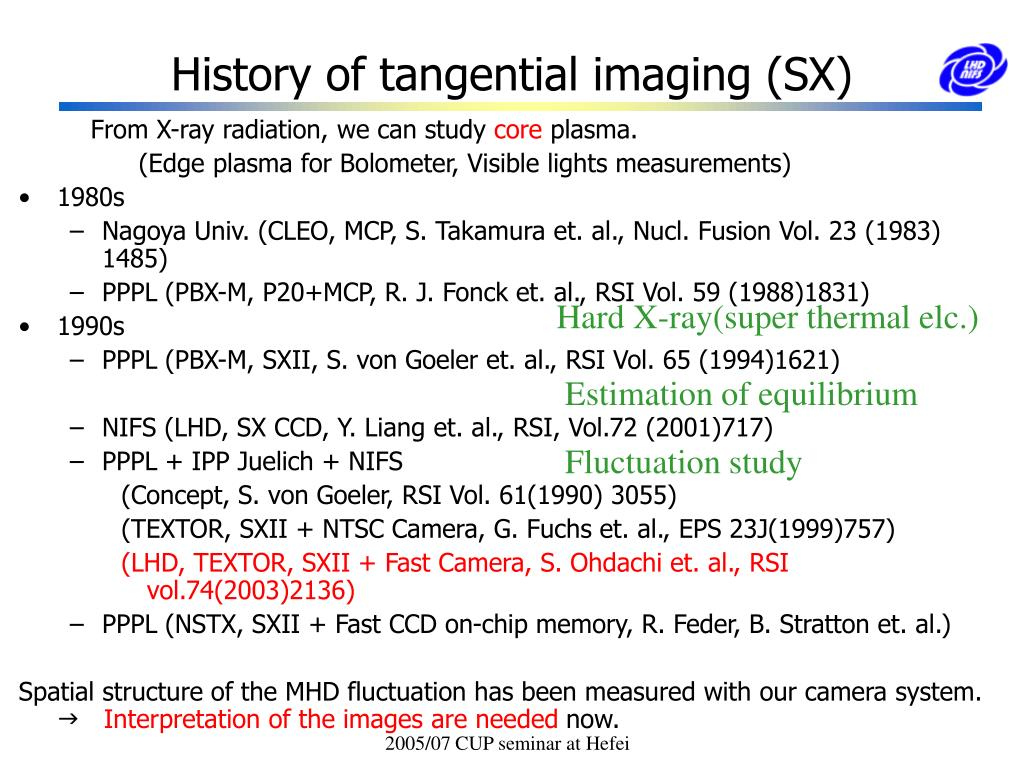 History of tangential imaging (SX)